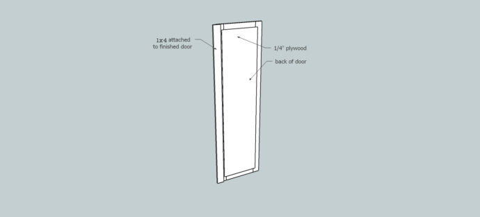 Sketchup image of wall of armoire